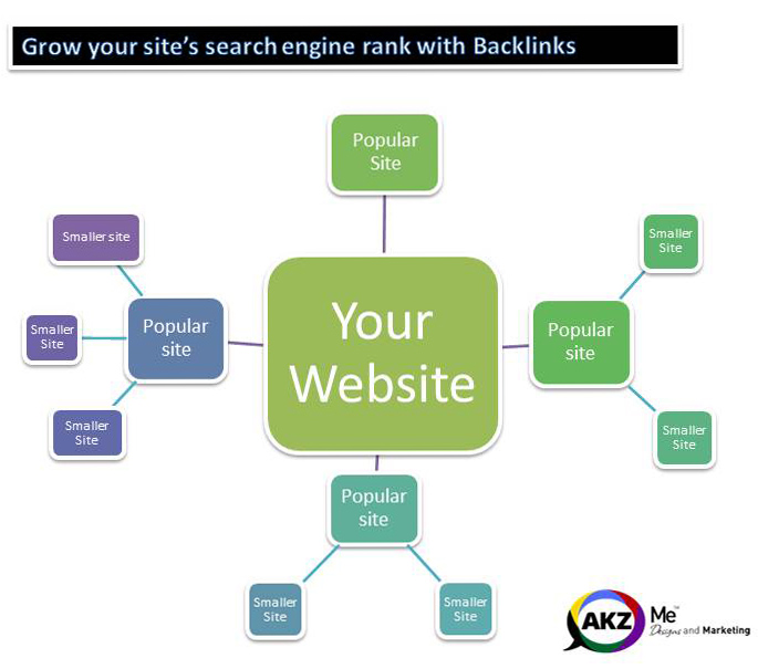 Backlink-boost-seo